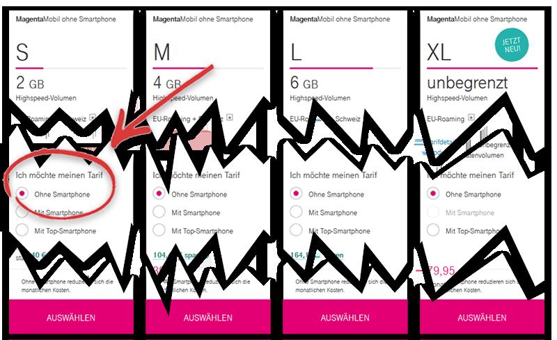 Telekom Vertrag Ohne Handy Sim Only D1 Netz